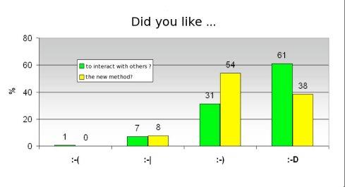 poll_1