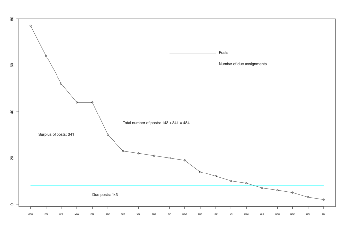 f1_plot_IUL_esplicita