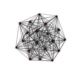 In una blogoclasse vi può essere un ricco scambio di informazione che dà luogo ad una vera e propria rete. La figura mostra la simulazione di una situazione estrema dove ciascuno comunica con quasi tutti gli altri.