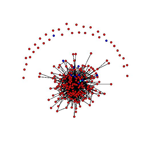 Sociogramma 1 maggio 2011. I nodi rossi sono studenti di medicina, i nodi blu cyberstudenti, il nodo celeste è il docente. Una linea che congiunge due nodi significa che almeno uno dei due ha fatto almeno un commento ad un post dell'altro.