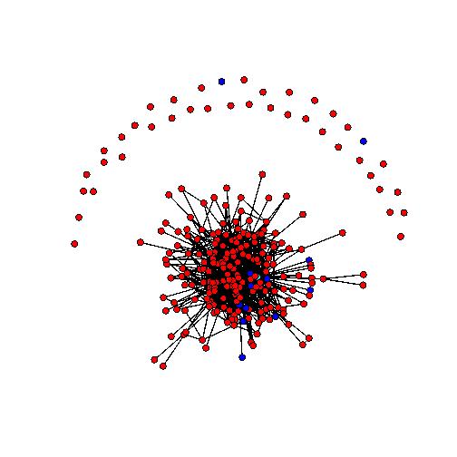 Sociogramma 12 maggio 2011. I nodi rossi sono studenti di medicina, i nodi blu cyberstudenti, il nodo celeste è il docente. Una linea che congiunge due nodi significa che almeno uno dei due ha fatto almeno un commento ad un post dell'altro.