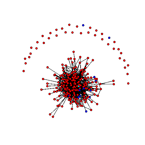 Sociogramma 19 maggio 2011. I nodi rossi sono studenti di medicina, i nodi blu cyberstudenti, il nodo celeste è il docente. Una linea che congiunge due nodi significa che almeno uno dei due ha fatto almeno un commento ad un post dell'altro.