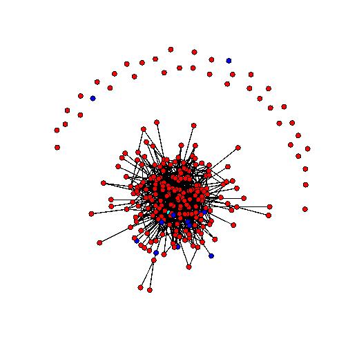 Sociogramma 23 maggio 2011. I nodi rossi sono studenti di medicina, i nodi blu cyberstudenti, il nodo celeste è il docente. Una linea che congiunge due nodi significa che almeno uno dei due ha fatto almeno un commento ad un post dell'altro