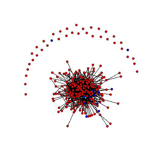 Sociogramma 24 maggio 2011. I nodi rossi sono studenti di medicina, i nodi blu cyberstudenti, il nodo celeste è il docente. Una linea che congiunge due nodi significa che almeno uno dei due ha fatto almeno un commento ad un post dell'altro
