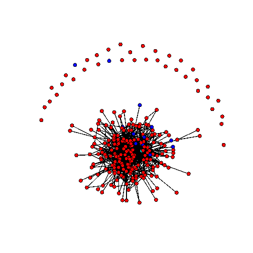 Sociogramma 25 maggio 2011. I nodi rossi sono studenti di medicina, i nodi blu cyberstudenti, il nodo celeste è il docente. Una linea che congiunge due nodi significa che almeno uno dei due ha fatto almeno un commento ad un post dell'altro