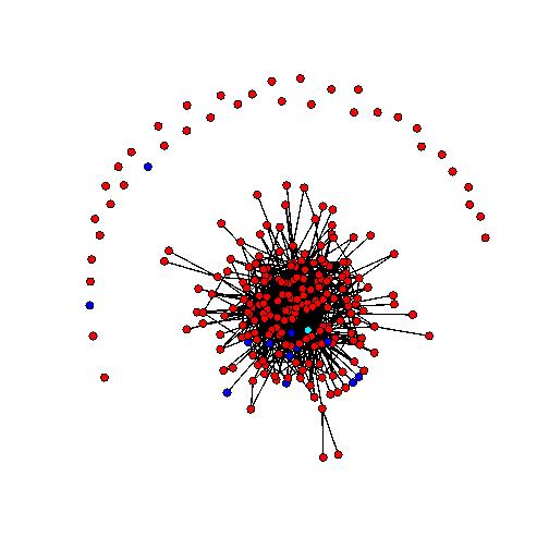 Sociogramma 26 maggio 2011. I nodi rossi sono studenti di medicina, i nodi blu cyberstudenti, il nodo celeste è il docente. Una linea che congiunge due nodi significa che almeno uno dei due ha fatto almeno un commento ad un post dell'altro