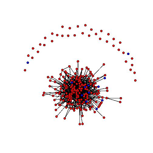 Sociogramma 28 maggio 2011. I nodi rossi sono studenti di medicina, i nodi blu cyberstudenti, il nodo celeste è il docente. Una linea che congiunge due nodi significa che almeno uno dei due ha fatto almeno un commento ad un post dell'altro