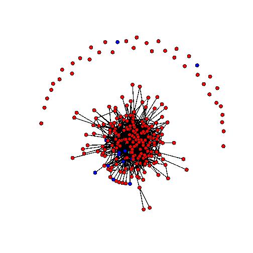 Sociogramma 29 maggio 2011. I nodi rossi sono studenti di medicina, i nodi blu cyberstudenti, il nodo celeste è il docente. Una linea che congiunge due nodi significa che almeno uno dei due ha fatto almeno un commento ad un post dell'altro