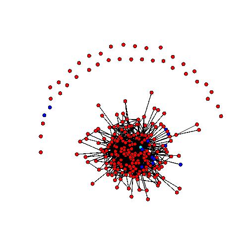 Sociogramma 30 maggio 2011. I nodi rossi sono studenti di medicina, i nodi blu cyberstudenti, il nodo celeste è il docente. Una linea che congiunge due nodi significa che almeno uno dei due ha fatto almeno un commento ad un post dell'altro
