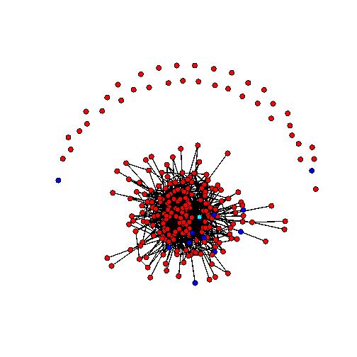 Sociogramma 31 maggio 2011. I nodi rossi sono studenti di medicina, i nodi blu cyberstudenti, il nodo celeste è il docente. Una linea che congiunge due nodi significa che almeno uno dei due ha fatto almeno un commento ad un post dell'altro