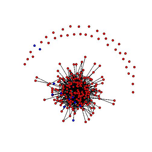 Sociogramma 1 giugno 2011. I nodi rossi sono studenti di medicina, i nodi blu cyberstudenti, il nodo celeste è il docente. Una linea che congiunge due nodi significa che almeno uno dei due ha fatto almeno un commento ad un post dell'altro