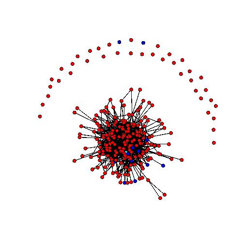 Sociogramma 2 giugno 2011. I nodi rossi sono studenti di medicina, i nodi blu cyberstudenti, il nodo celeste è il docente. Una linea che congiunge due nodi significa che almeno uno dei due ha fatto almeno un commento ad un post dell'altro