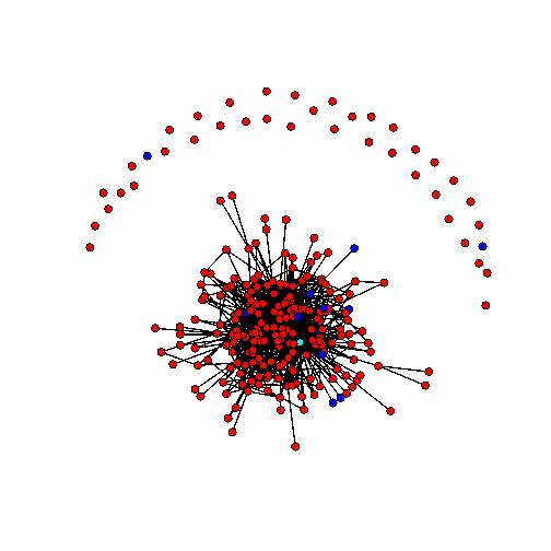 Sociogramma 3 giugno 2011. I nodi rossi sono studenti di medicina, i nodi blu cyberstudenti, il nodo celeste è il docente. Una linea che congiunge due nodi significa che almeno uno dei due ha fatto almeno un commento ad un post dell'altro