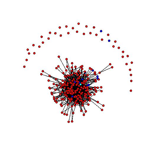 Sociogramma 4 giugno 2011. I nodi rossi sono studenti di medicina, i nodi blu cyberstudenti, il nodo celeste è il docente. Una linea che congiunge due nodi significa che almeno uno dei due ha fatto almeno un commento ad un post dell'altro.