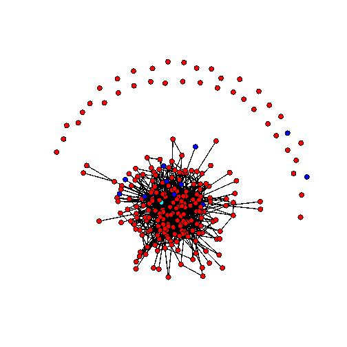 Sociogramma 5 giugno 2011. I nodi rossi sono studenti di medicina, i nodi blu cyberstudenti, il nodo celeste è il docente. Una linea che congiunge due nodi significa che almeno uno dei due ha fatto almeno un commento ad un post dell'altro.