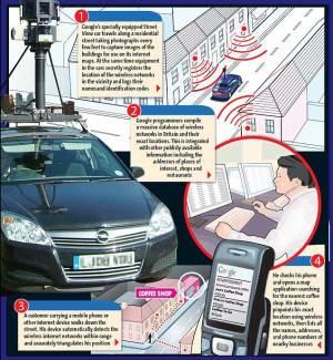 Processo con il quale Google accumula dati sul territorio facendo il rilievi fotografici ma anche quelli wifi