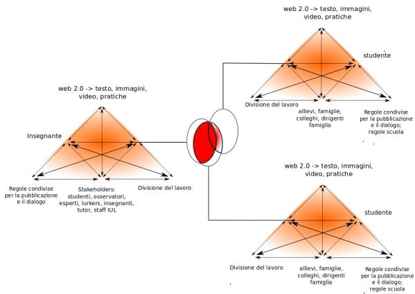 esempio di immagine creata in grafica vettoriale, mediante il software inkscape