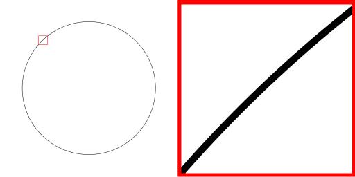 si mostra come un'immagine vettoriale rimanga inalterata con l'ingrandimento