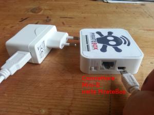 dove si deve mettere il connettore mini-b del cavo usb